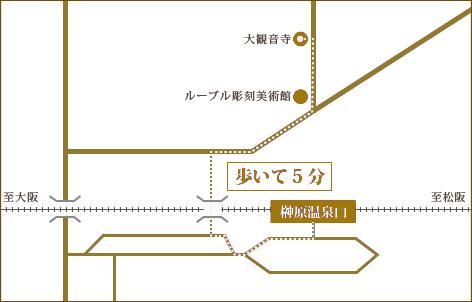 大観音寺の交通アクセス